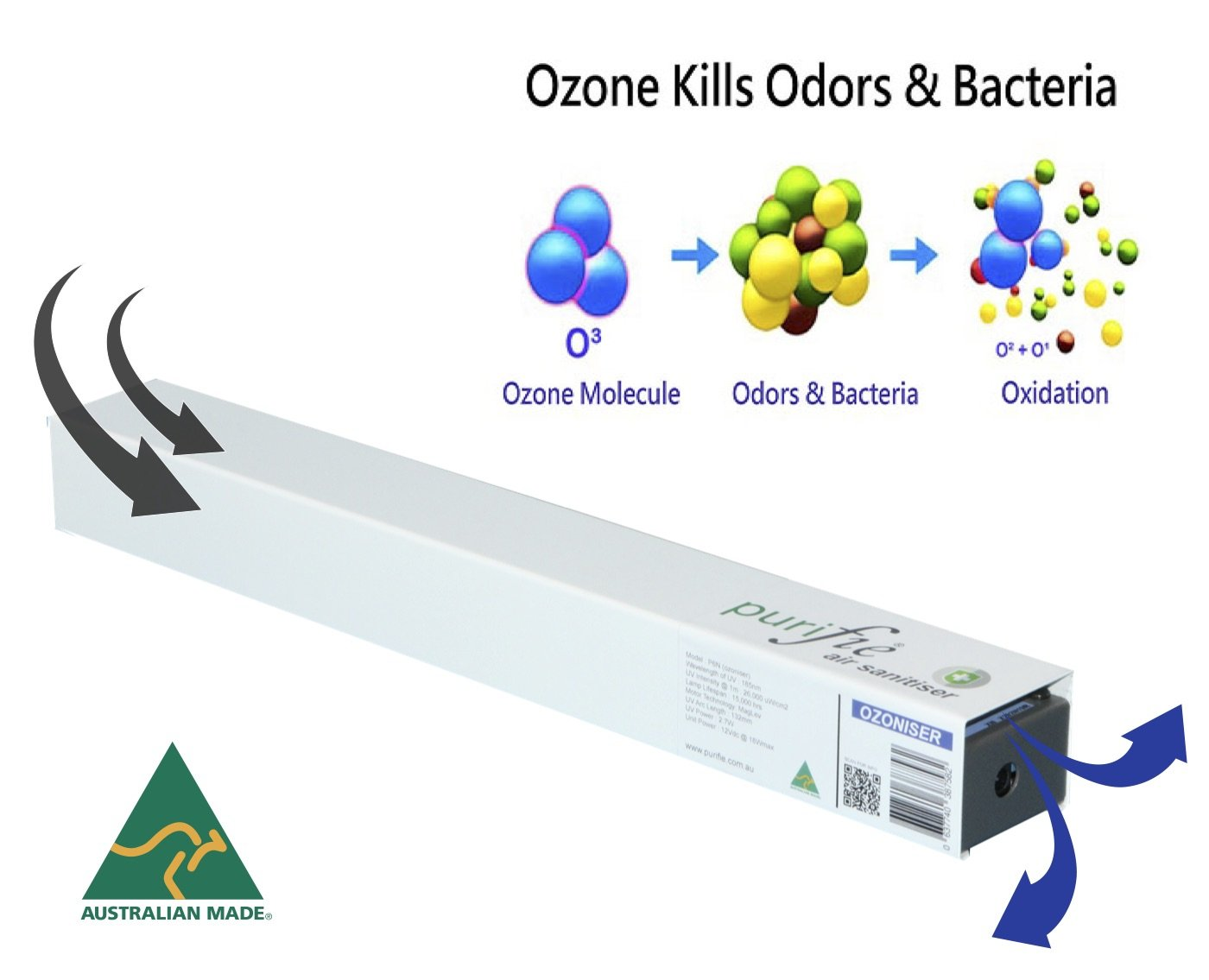 eliminate odour and sanitise air